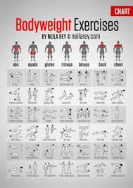 big list of crossfit bodyweight workouts bodyweight exercises chart mens bodyweight workout full body