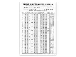 Decimal Drill Chart Drill Size Taps Guage Decimal And Metric Equivalent Chart