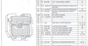 1995 jeep wrangler wiring diagram radio images 87 jeep yj wiring diagram 1996 jeep cherokee headlight wiring diagram