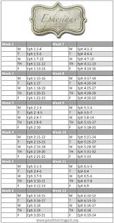 Free Bible Reading Chart Printable 3 Month Bible Reading Plan Bible Study Plans Soap Bible