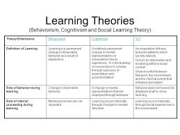 theories essay essay help theories essay