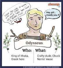 essay topics for the odyssey odysseus in the odyssey avian  odysseus in the odyssey click the character infographic to