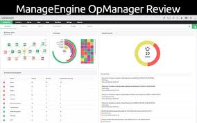 Manageengine Opmanager Review Features Price Cost