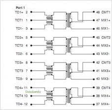 rs232 db9 wiring diagram wiring diagram rs232 db9 wiring diagram jodebal
