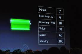 iphone ohjelmistopäivitys ilman wifi