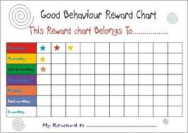 Pin By Fasika Adefris On Behavior Charts And Checklists