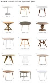 Furniture Alluring Ikea Docksta Table For Inspiring Home Furniture