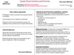 Ppt Quad Chart Content And Format Powerpoint Presentation
