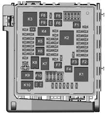 gmc acadia mk2 second generation from 2016 fuse box diagram gmc acadia mk2 fuse box engine compartment