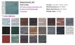 owens corning architectural shingles colors. This Owens Corning Architectural Shingles Colors