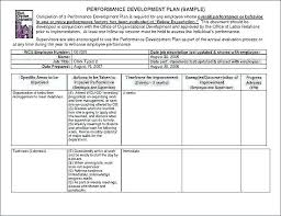 Collection Employee Transition Plan Template