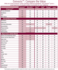 wine aging chart genesis by symmetry international