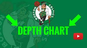 2019 Boston Celtics Depth Chart Analysis