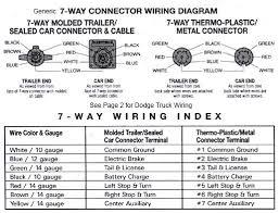 7 pin tow wiring diagram 2007 dowge 2013 Dodge Durango Trailer Wiring Diagram 2013 Dodge Durango Fuse Box Diagram
