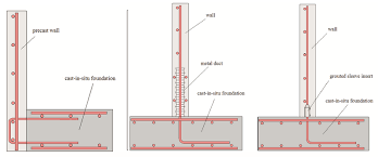 Small Picture Singly Reinforced Retaining Wall crowdbuild for