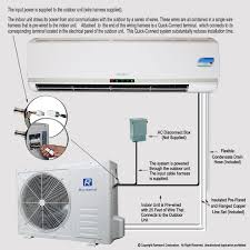 air conditioning split system. quick-install™ system air conditioning split s