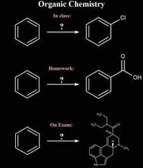 Organic Chemistry Humor on Pinterest | Chemistry Humor, Chemistry ... via Relatably.com