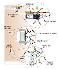 cove lighting diy. wiring diagram of option 3 with dimmer switch cove lighting diy v