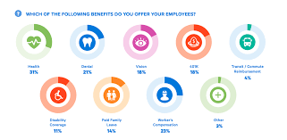 Employee Of The Month Free Online How To Create An Employee Benefits Program For Restaurant