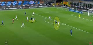 Serie A 2020/21: Inter vs Fiorentina – tactical analysis