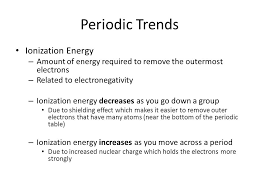 Periodic Trends Periodic Table is arranged by: Atomic number ...