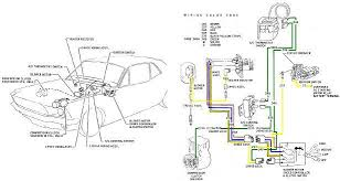 1965 mustang ignition switch wiring diagram 1965 66 mustang ignition wiring diagram wiring diagrams on 1965 mustang ignition switch wiring diagram