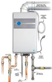 tankless water heater installation requirements. Simple Tankless Install Tankless Water Heater On Installation Requirements S