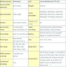 Chainsaw Chain File Guide Varistedavisi Co
