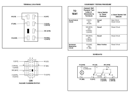 wiring diagram for hazard light switch mustang forums at stangnet hazardswitchall jpg