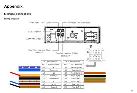stereo wiring harness ground new era of wiring diagram • radio wiring harness archive sprinter forum rh sprinter source com stereo wiring harness diagram stereo wiring