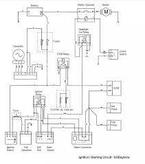triumph 675 wiring diagram 675 speed triple triumph 675 diagram triumph 675 wiring diagram