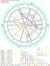 Omc My Chart What Obstacles Do You See In My Chart To Finding Love And