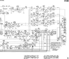 rca ct 100 color television design below is the ct 100 section from the 1954 rca television field service manual it includes a complete schematic chassis layout diagram installation