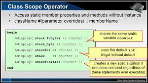 Oop Design Patterns Inspiration OOP Design Pattern Examples Session SystemVerilog OOP For UVM