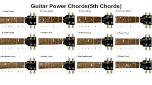 A Power Chord Guitar Chart South Shields Guitar Lessons Learning Power Chords Chart