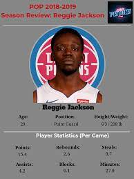 Reggie Jackson Back ...