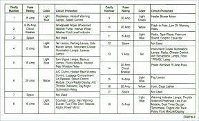 2006 ford ranger fuse box diagram inspirational 2006 ford escape 2006 ford explorer 4.6 fuse box diagram 2006 ford ranger fuse box diagram beautiful 2008 ford explorer fuse box diagram 2008 ford explorer