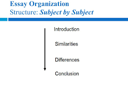 welcome to the presentation ppt 11 essay organization structure subject by subject