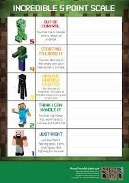 Minecraft Social Thinking Thermometer Minecraft Classroom