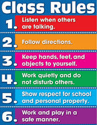 Motivational Charts For School Classroom Rules Charts And Posters