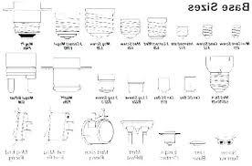 Led Bulb Types Chart Different Light Bulb Bases Socket Sizes Standard Base Types