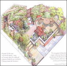 Small Picture Designing Gardens and Landscaping in Somerset Dorset and Wiltshire