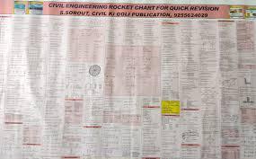 Civil Engineering Charts Civil Engineering Rocket Chart Civil Ki Goli