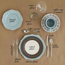 formal dining table setting. How To Set A Semi-formal Dinner Table Setting. (Dessert Fork Goes Under Formal Dining Setting