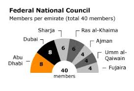 Fnc Seating Chart Governance And Politics Of United Arab Emirates