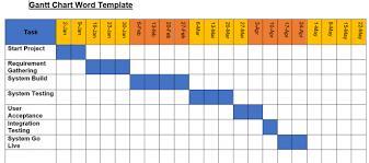 Gantt Chart In Word Jasonkellyphoto Co