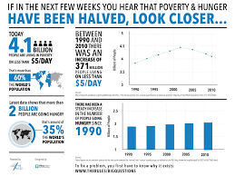 why does the poverty creation story matter humanosphere therulesorg final infographic 01