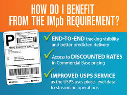 Online Shipping Labels Attention Postage Meter Users Changes To Usps Package Tracking Are