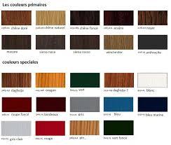 pallete couleur renolit veka pologne