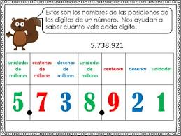 Numbers In Word Form And Place Value Anchor Charts Spanish Dual Immersion